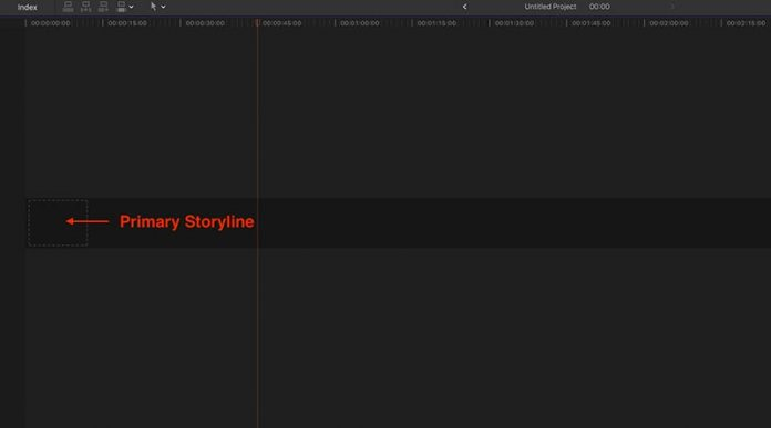 Primary Storyline FCPX