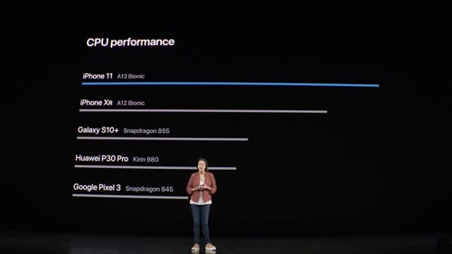 perbandingan prestasi iPhone 11